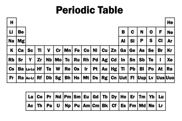 Free Stock Photos Rgbstock Free Stock Images Periodic Table 2